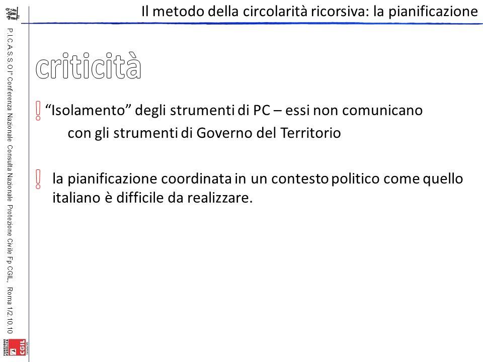 P.I.C.A.S.S.O I° Conferenza Nazionale Consulta Nazionale Protezione Civile Fp CGIL, Roma 1/2.10.10 la pianificazione coordinata in un contesto politic