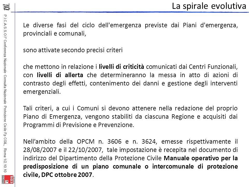 P.I.C.A.S.S.O I° Conferenza Nazionale Consulta Nazionale Protezione Civile Fp CGIL, Roma 1/2.10.10 La spirale evolutiva Le diverse fasi del ciclo dell