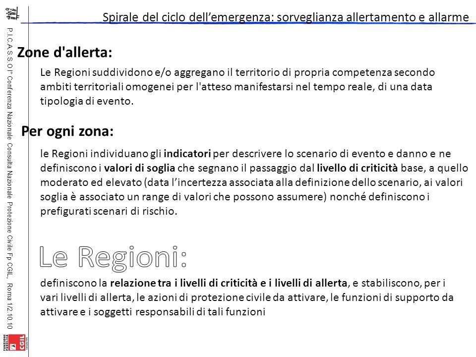 P.I.C.A.S.S.O I° Conferenza Nazionale Consulta Nazionale Protezione Civile Fp CGIL, Roma 1/2.10.10 Spirale del ciclo dell'emergenza: sorveglianza alle