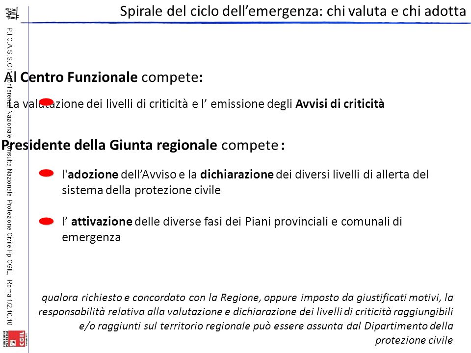 P.I.C.A.S.S.O I° Conferenza Nazionale Consulta Nazionale Protezione Civile Fp CGIL, Roma 1/2.10.10 Spirale del ciclo dell'emergenza: chi valuta e chi