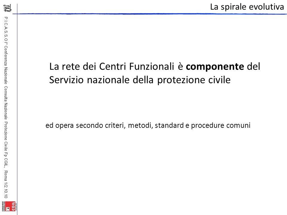 P.I.C.A.S.S.O I° Conferenza Nazionale Consulta Nazionale Protezione Civile Fp CGIL, Roma 1/2.10.10 La rete dei Centri Funzionali è componente del Serv