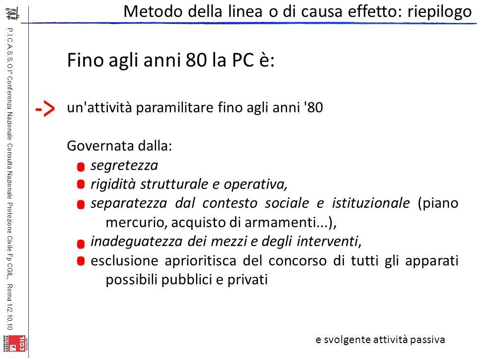 P.I.C.A.S.S.O I° Conferenza Nazionale Consulta Nazionale Protezione Civile Fp CGIL, Roma 1/2.10.10 Metodo della linea o di causa effetto: riepilogo Fi