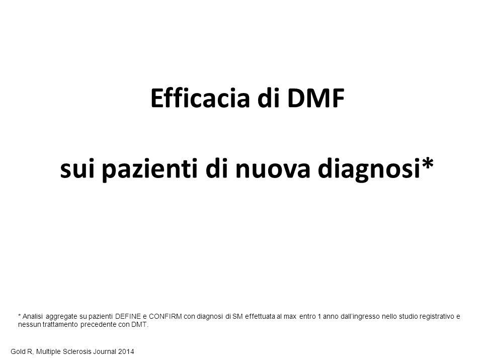 Efficacia di DMF sui pazienti di nuova diagnosi* * Analisi aggregate su pazienti DEFINE e CONFIRM con diagnosi di SM effettuata al max entro 1 anno dall'ingresso nello studio registrativo e nessun trattamento precedente con DMT.