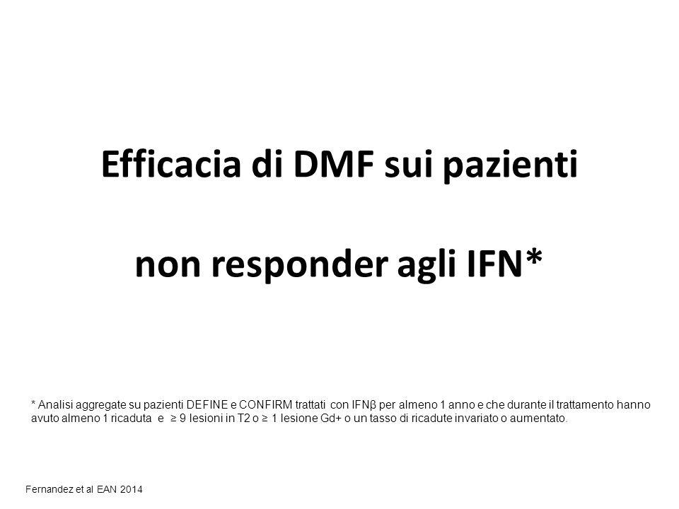 Efficacia di DMF sui pazienti non responder agli IFN* Fernandez et al EAN 2014 * Analisi aggregate su pazienti DEFINE e CONFIRM trattati con IFNβ per