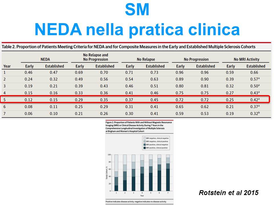 SM NEDA nella pratica clinica Rotstein et al 2015