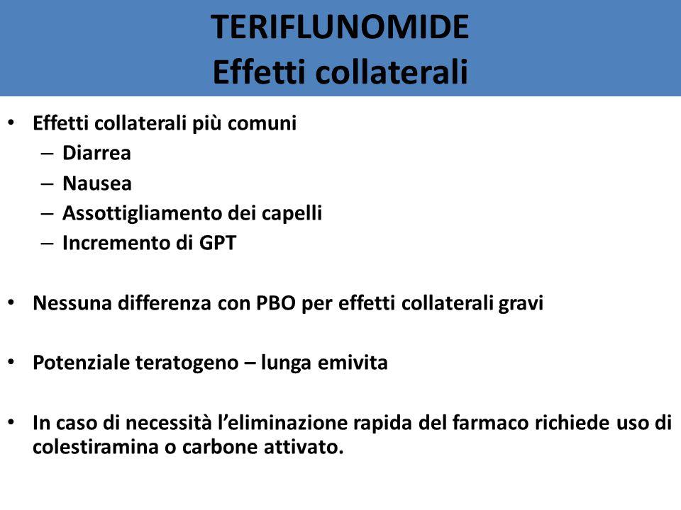 Effetti collaterali più comuni – Diarrea – Nausea – Assottigliamento dei capelli – Incremento di GPT Nessuna differenza con PBO per effetti collateral