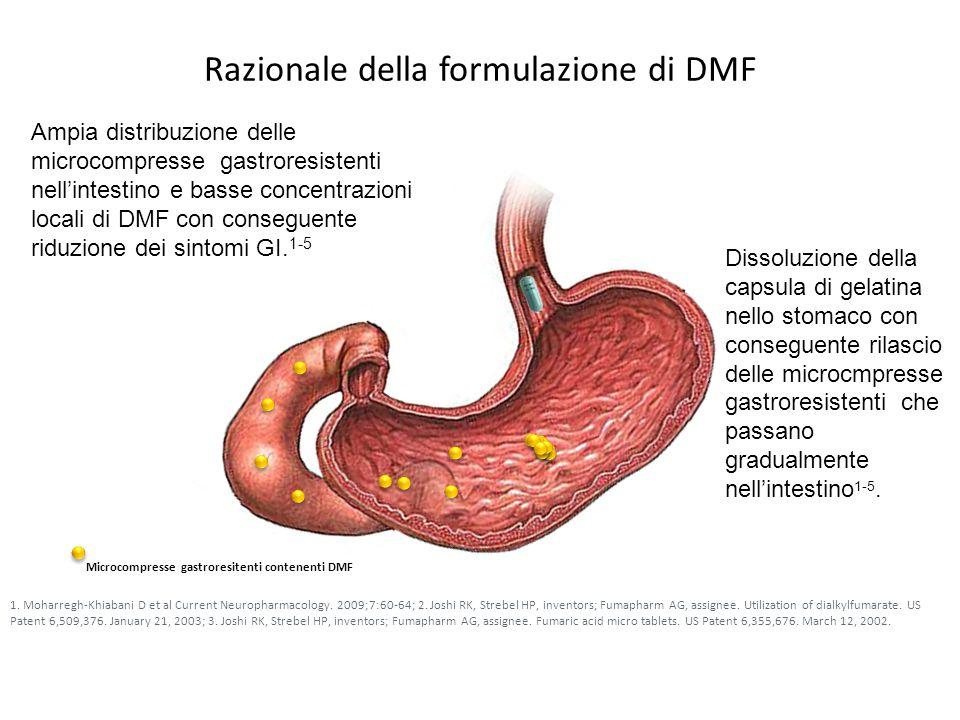 Razionale della formulazione di DMF Ampia distribuzione delle microcompresse gastroresistenti nell'intestino e basse concentrazioni locali di DMF con conseguente riduzione dei sintomi GI.