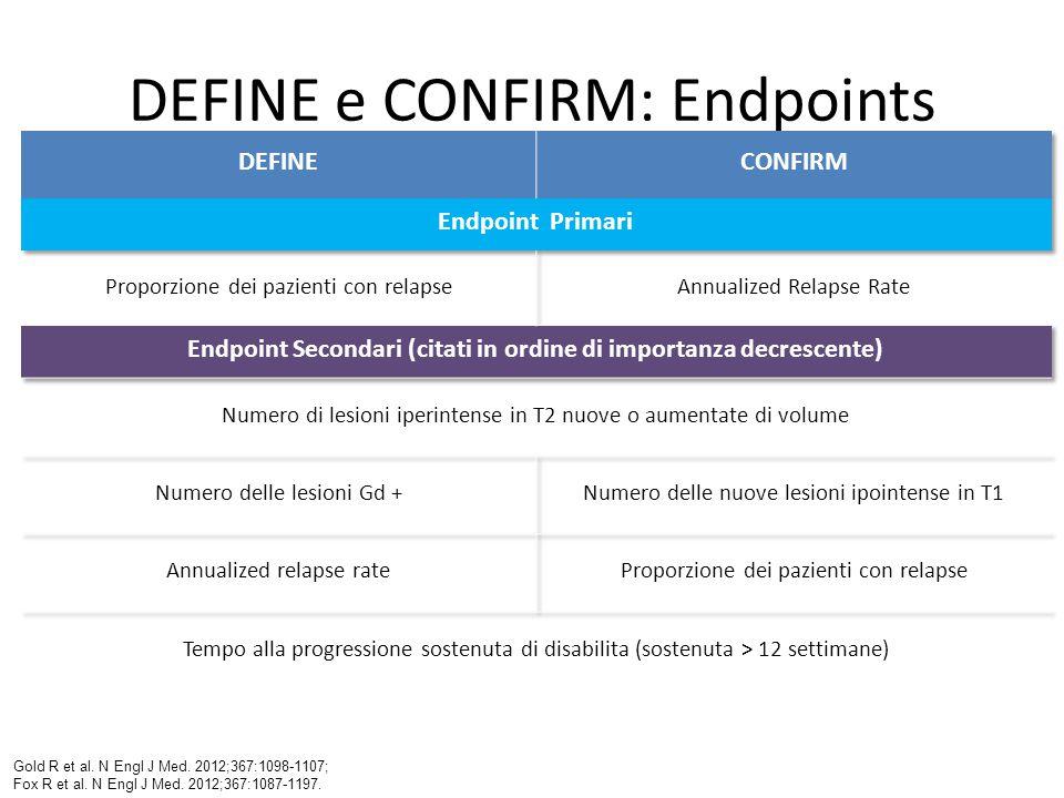 DEFINE e CONFIRM: Endpoints Gold R et al. N Engl J Med. 2012;367:1098-1107; Fox R et al. N Engl J Med. 2012;367:1087-1197.