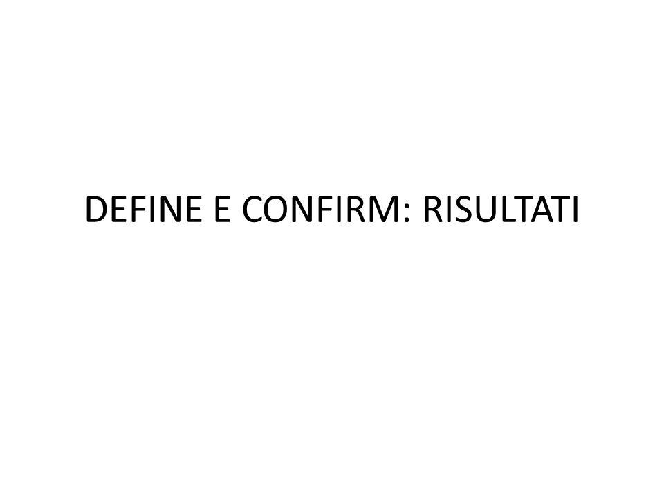 DEFINE E CONFIRM: RISULTATI