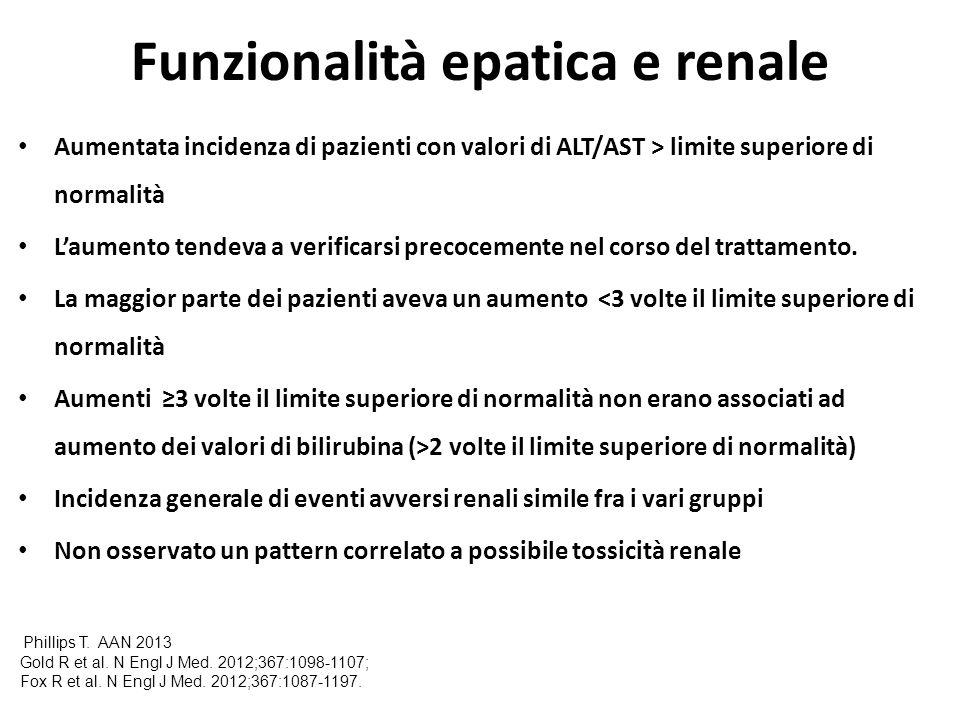 Funzionalità epatica e renale Aumentata incidenza di pazienti con valori di ALT/AST > limite superiore di normalità L'aumento tendeva a verificarsi pr
