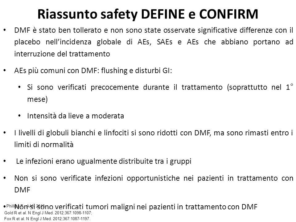 Riassunto safety DEFINE e CONFIRM DMF è stato ben tollerato e non sono state osservate significative differenze con il placebo nell'incidenza globale di AEs, SAEs e AEs che abbiano portano ad interruzione del trattamento AEs più comuni con DMF: flushing e disturbi GI: Si sono verificati precocemente durante il trattamento (soprattutto nel 1° mese) Intensità da lieve a moderata I livelli di globuli bianchi e linfociti si sono ridotti con DMF, ma sono rimasti entro i limiti di normalità Le infezioni erano ugualmente distribuite tra i gruppi Non si sono verificate infezioni opportunistiche nei pazienti in trattamento con DMF Non si sono verificati tumori maligni nei pazienti in trattamento con DMF Gold R et al.