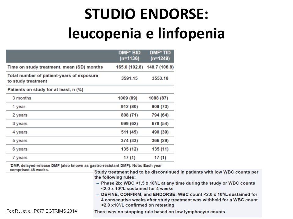 STUDIO ENDORSE: leucopenia e linfopenia Fox RJ, et al. P077 ECTRIMS 2014