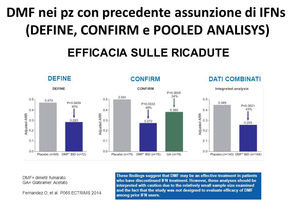 DMF nei pz con precedente assunzione di IFNs (DEFINE, CONFIRM e POOLED ANALISYS) DMF= dimetil fumarato GA= Glatiramer Acetato Fernandez O, et al. P065