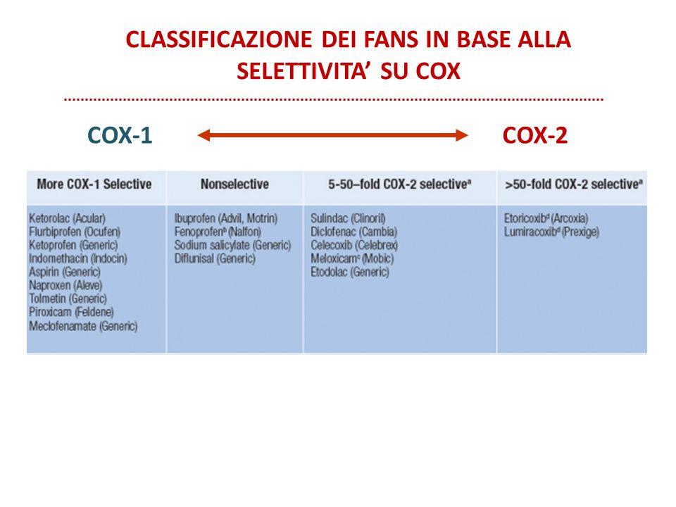 CLASSIFICAZIONE DEI FANS IN BASE ALLA SELETTIVITA' SU COX COX-1COX-2