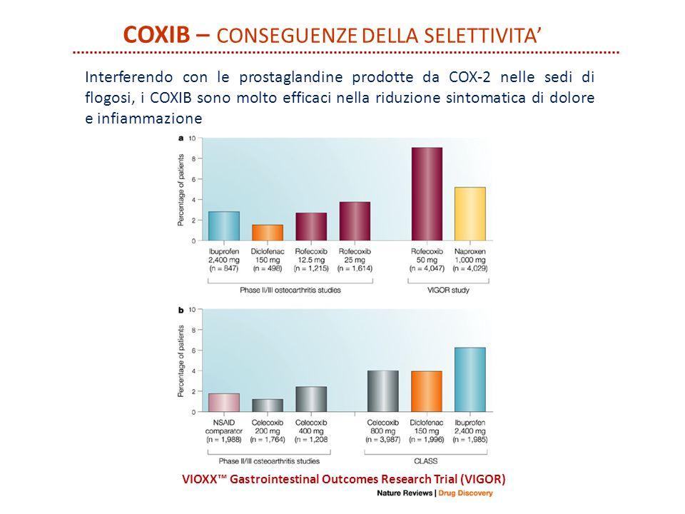 COXIB – CONSEGUENZE DELLA SELETTIVITA' Interferendo con le prostaglandine prodotte da COX-2 nelle sedi di flogosi, i COXIB sono molto efficaci nella r