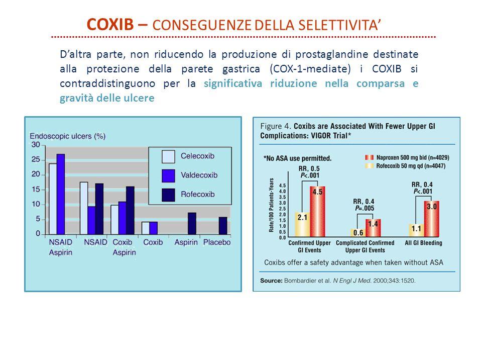 COXIB – CONSEGUENZE DELLA SELETTIVITA' D'altra parte, non riducendo la produzione di prostaglandine destinate alla protezione della parete gastrica (C
