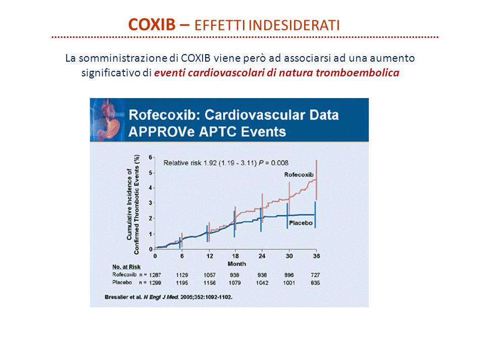 COXIB – EFFETTI INDESIDERATI La somministrazione di COXIB viene però ad associarsi ad una aumento significativo di eventi cardiovascolari di natura tr