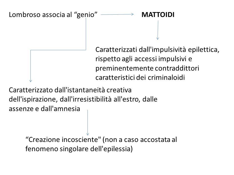 """Lombroso associa al """"genio""""MATTOIDI Caratterizzati dall'impulsività epilettica, rispetto agli accessi impulsivi e preminentemente contraddittori carat"""