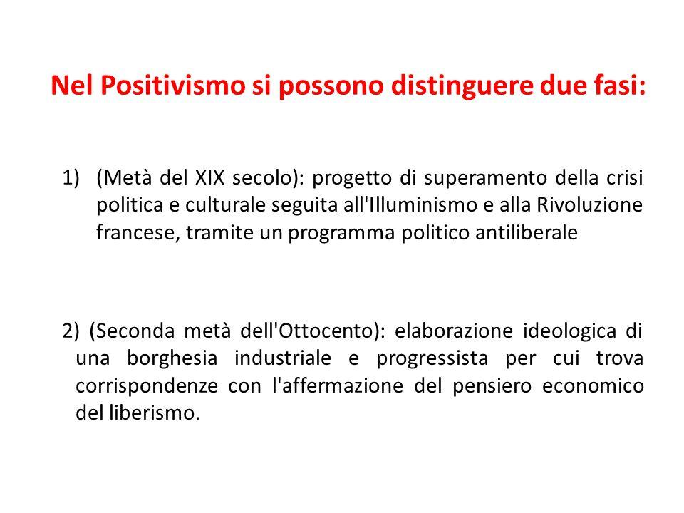 Nel Positivismo si possono distinguere due fasi: 1)(Metà del XIX secolo): progetto di superamento della crisi politica e culturale seguita all'Illumin
