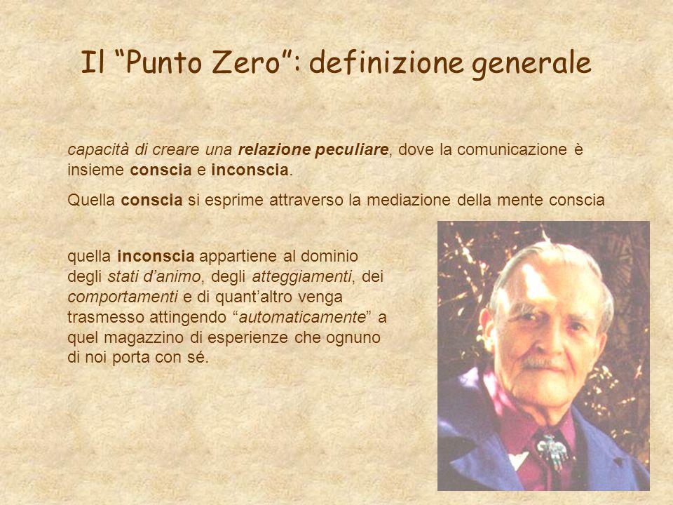 """Il """"Punto Zero"""": definizione generale capacità di creare una relazione peculiare, dove la comunicazione è insieme conscia e inconscia. Quella conscia"""