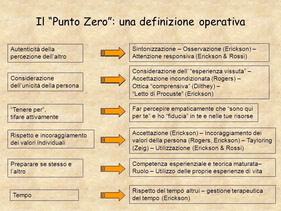 """Il """"Punto Zero"""": una definizione operativa Autenticità della percezione dell'altro Considerazione dell'unicità della persona """"Tenere per"""", tifare atti"""