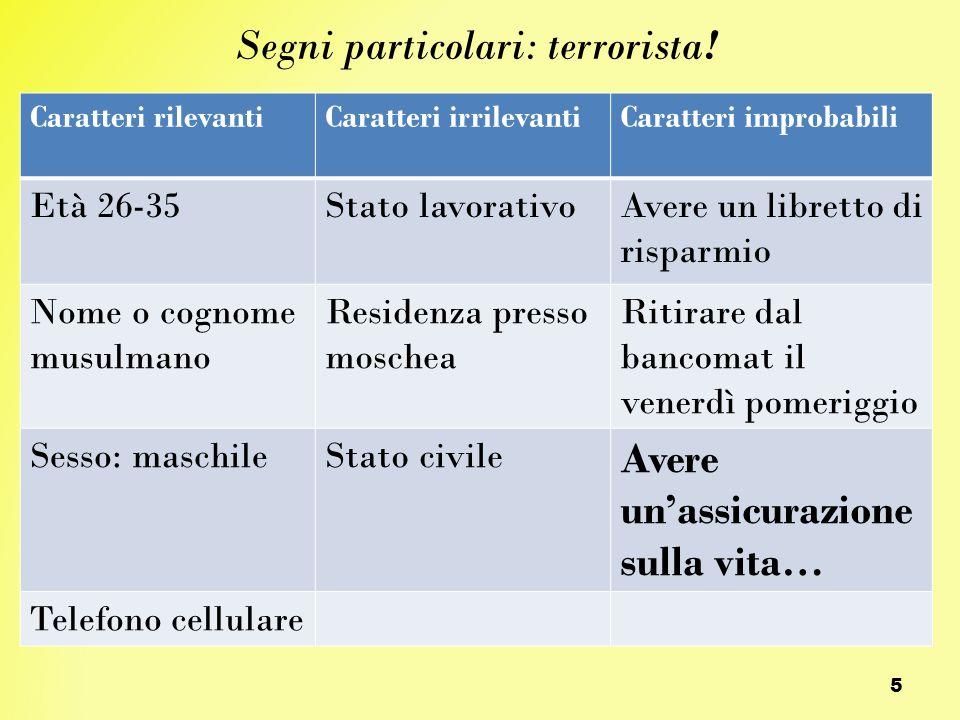 5 Segni particolari: terrorista.