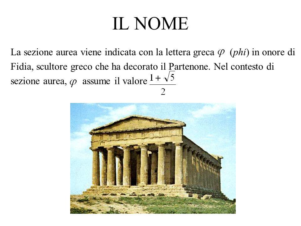 IL NOME La sezione aurea viene indicata con la lettera greca (phi) in onore di Fidia, scultore greco che ha decorato il Partenone. Nel contesto di sez