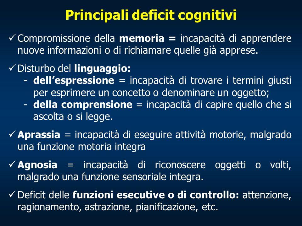 Principali deficit cognitivi Compromissione della memoria = incapacità di apprendere nuove informazioni o di richiamare quelle già apprese. Disturbo d