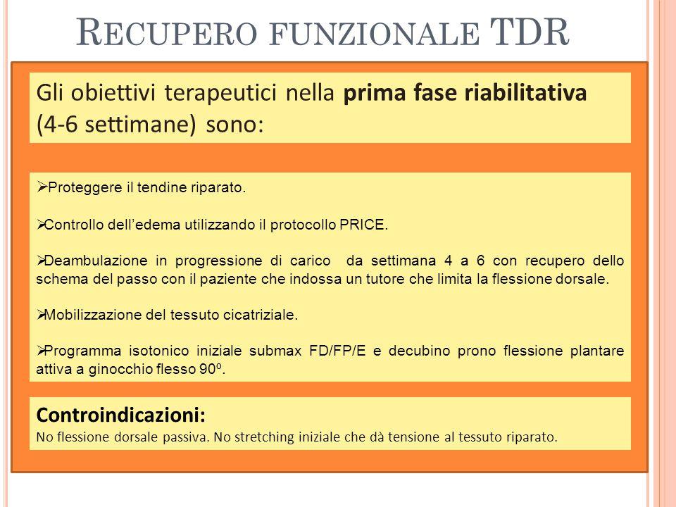 R ECUPERO FUNZIONALE TDR Gli obiettivi terapeutici nella prima fase riabilitativa (4-6 settimane) sono:  Proteggere il tendine riparato.