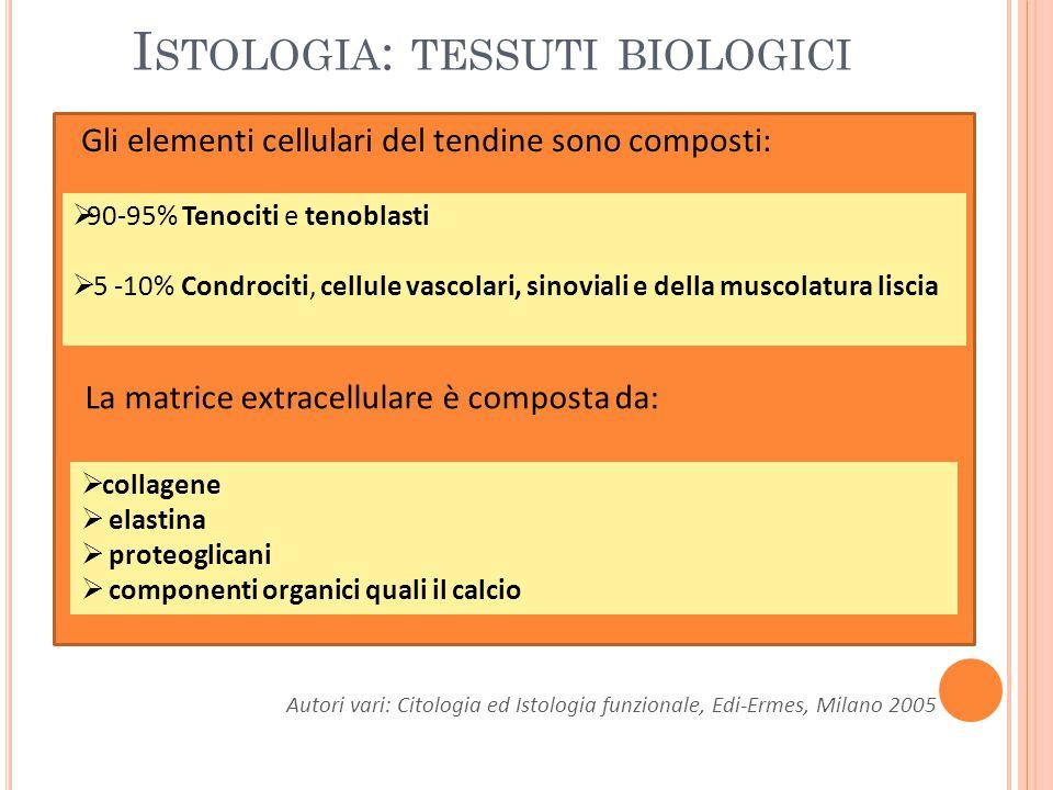 I STOLOGIA : TESSUTI BIOLOGICI