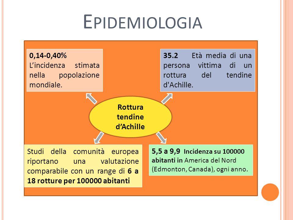 E PIDEMIOLOGIA 0,14-0,40% L'incidenza stimata nella popolazione mondiale.