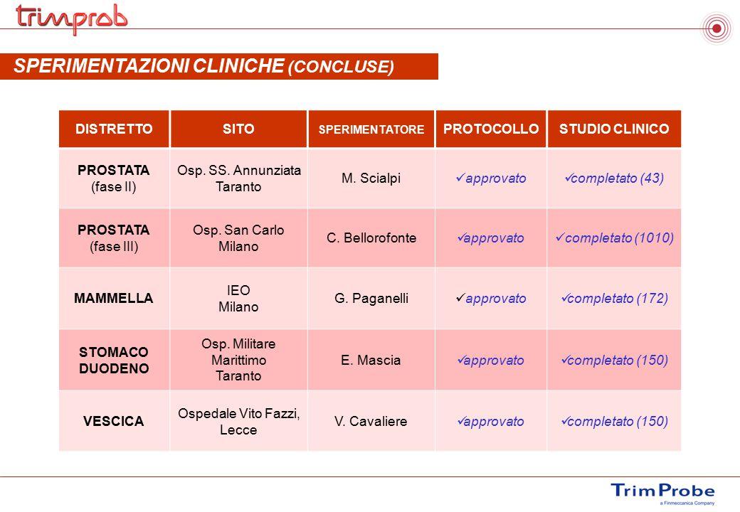 SPERIMENTAZIONI CLINICHE (CONCLUSE) DISTRETTOSITO SPERIMENTATORE PROTOCOLLOSTUDIO CLINICO PROSTATA (fase II) Osp. SS. Annunziata Taranto M. Scialpi ap