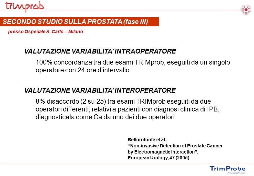VALUTAZIONE VARIABILITA' INTRAOPERATORE 100% concordanza tra due esami TRIMprob, eseguiti da un singolo operatore con 24 ore d'intervallo VALUTAZIONE