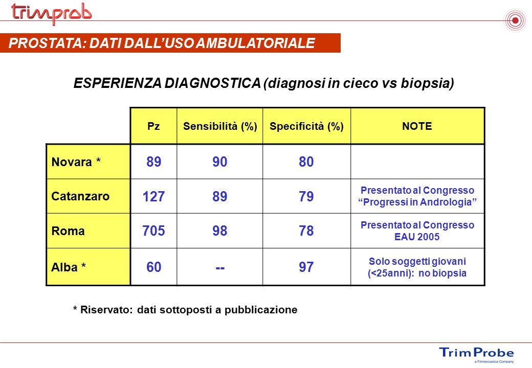 """PzSensibilità (%)Specificità (%)NOTE Novara * 899080 Catanzaro 1278979 Presentato al Congresso """"Progressi in Andrologia"""" Roma 7059878 Presentato al Co"""