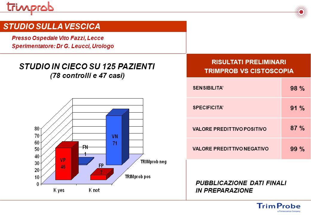 STUDIO SULLA VESCICA Presso Ospedale Vito Fazzi, Lecce Sperimentatore: Dr G. Leucci, Urologo STUDIO IN CIECO SU 125 PAZIENTI (78 controlli e 47 casi)