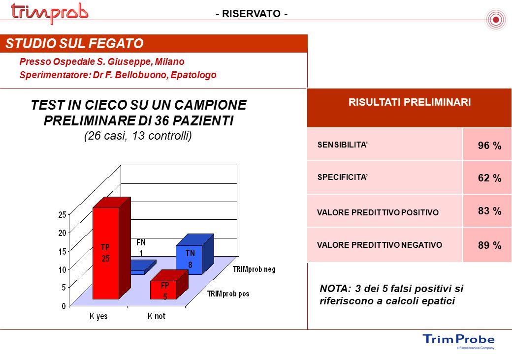 STUDIO SUL FEGATO Presso Ospedale S. Giuseppe, Milano Sperimentatore: Dr F. Bellobuono, Epatologo TEST IN CIECO SU UN CAMPIONE PRELIMINARE DI 36 PAZIE