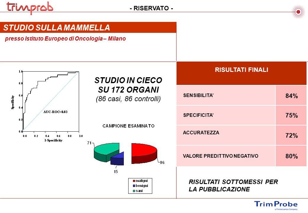 STUDIO SULLA MAMMELLA presso Istituto Europeo di Oncologia – Milano SENSIBILITA' 84% SPECIFICITA' ACCURATEZZA VALORE PREDITTIVO NEGATIVO 75% 72% 80% R