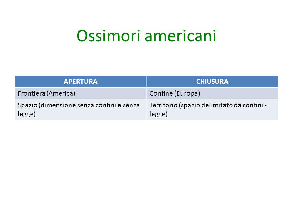 Ossimori americani APERTURACHIUSURA Frontiera (America)Confine (Europa) Spazio (dimensione senza confini e senza legge) Territorio (spazio delimitato da confini - legge)