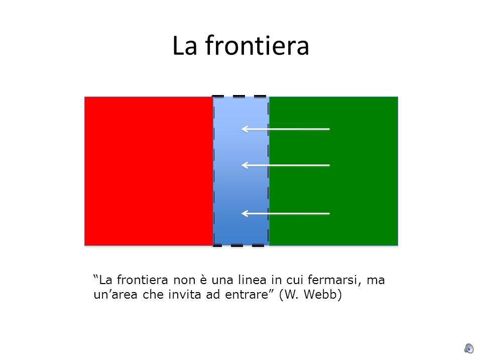 Ossimori americani APERTURACHIUSURA Frontiera (America)Confine (Europa) Spazio (dimensione senza confini e senza legge) Territorio (spazio delimitato