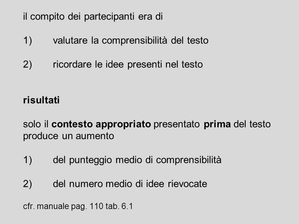 il compito dei partecipanti era di 1)valutare la comprensibilità del testo 2)ricordare le idee presenti nel testo risultati solo il contesto appropria