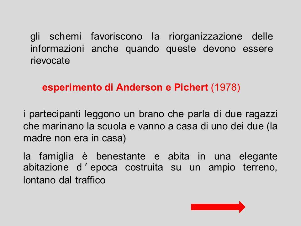 esperimento di Anderson e Pichert (1978) gli schemi favoriscono la riorganizzazione delle informazioni anche quando queste devono essere rievocate i p