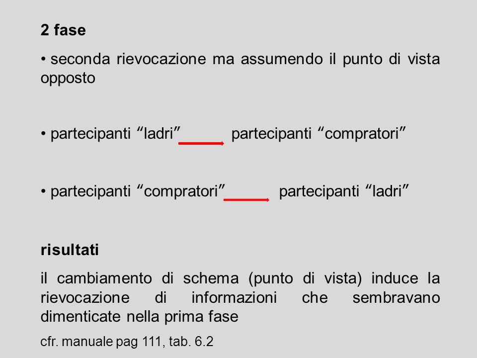 """2 fase seconda rievocazione ma assumendo il punto di vista opposto partecipanti """"ladri""""partecipanti """"compratori"""" partecipanti """"compratori""""partecipanti"""