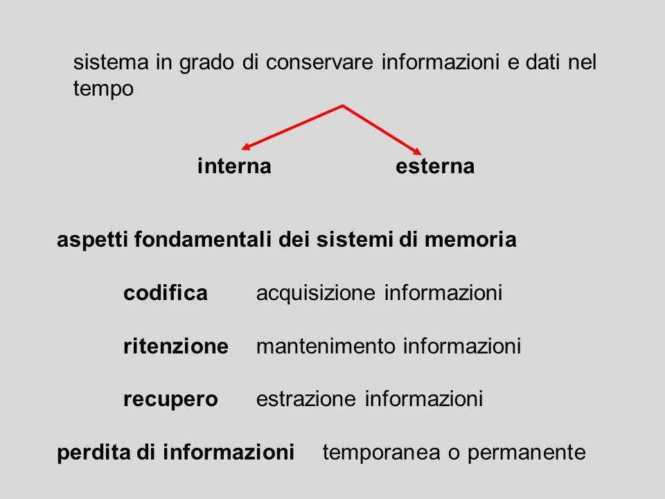sistema in grado di conservare informazioni e dati nel tempo internaesterna aspetti fondamentali dei sistemi di memoria codificaacquisizione informazioni ritenzionemantenimento informazioni recuperoestrazione informazioni perdita di informazionitemporanea o permanente