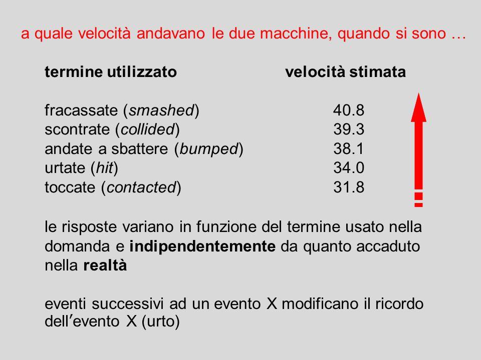 termine utilizzatovelocità stimata fracassate (smashed)40.8 scontrate (collided)39.3 andate a sbattere (bumped)38.1 urtate (hit)34.0 toccate (contacte