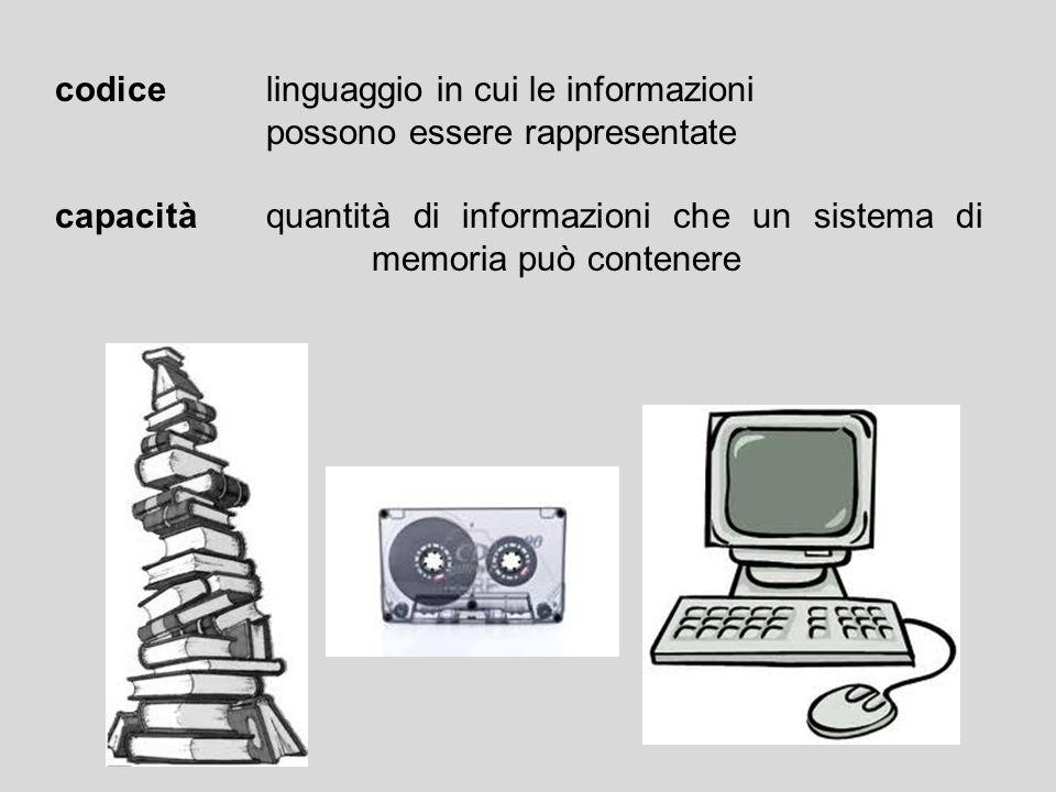 codicelinguaggio in cui le informazioni possono essere rappresentate capacitàquantità di informazioni che un sistema di memoria può contenere