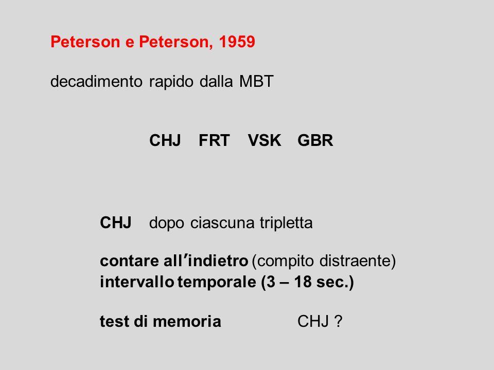 Peterson e Peterson, 1959 decadimento rapido dalla MBT CHJFRTVSKGBR CHJdopo ciascuna tripletta contare all'indietro (compito distraente) intervallo temporale (3 – 18 sec.) test di memoriaCHJ ?