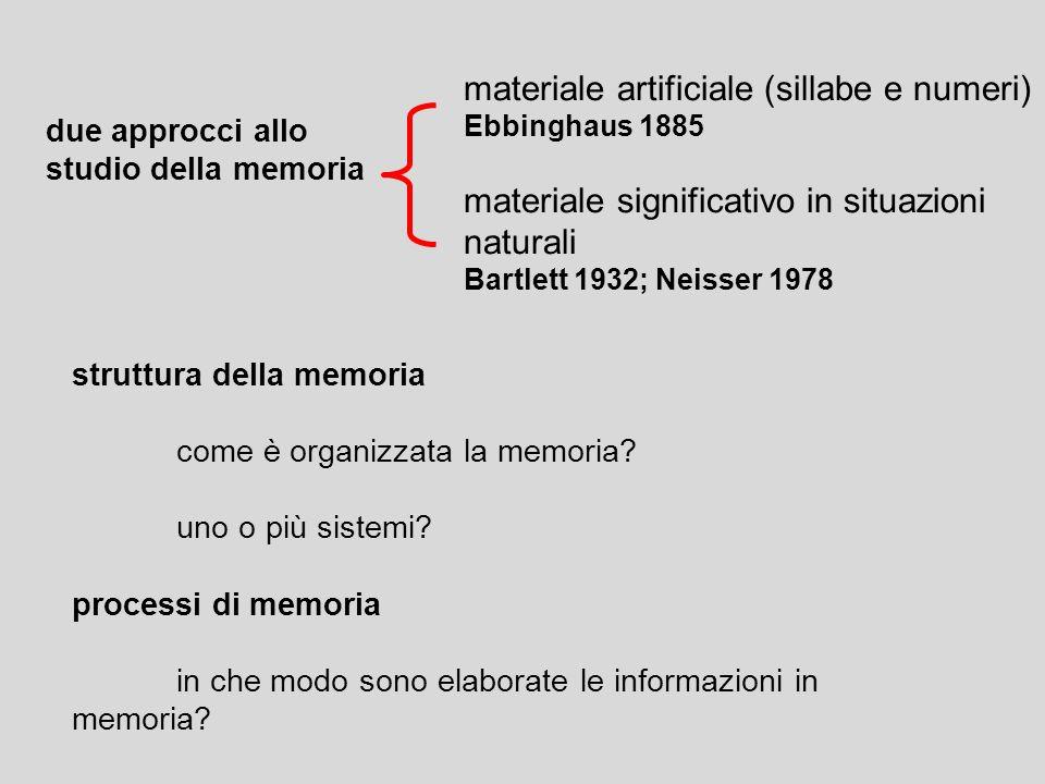 due approcci allo studio della memoria materiale artificiale (sillabe e numeri) Ebbinghaus 1885 materiale significativo in situazioni naturali Bartlett 1932; Neisser 1978 struttura della memoria come è organizzata la memoria.