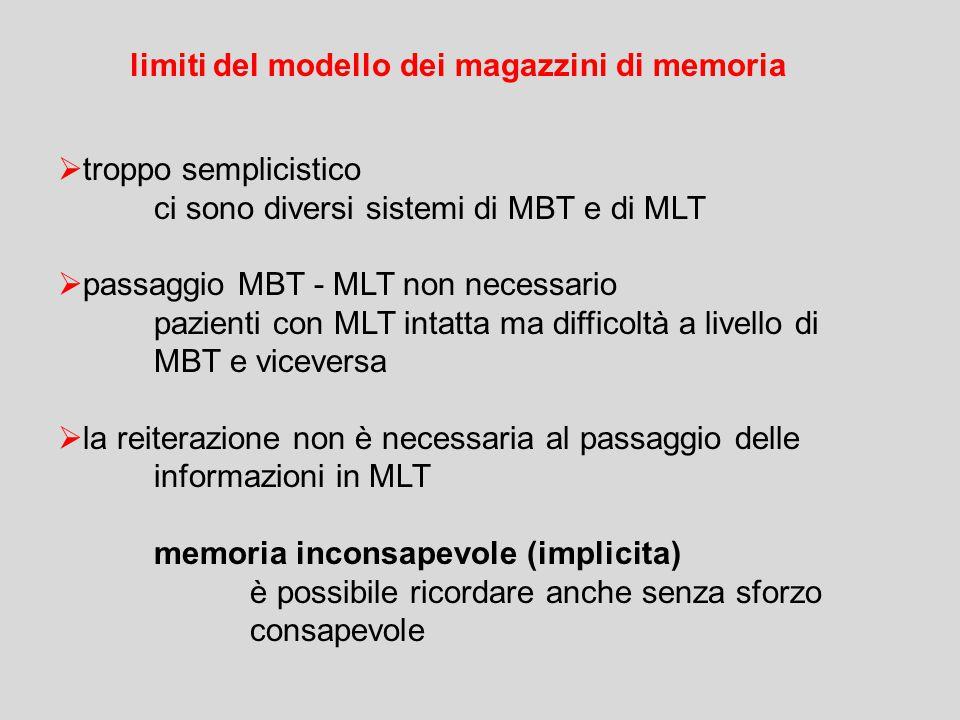 limiti del modello dei magazzini di memoria  troppo semplicistico ci sono diversi sistemi di MBT e di MLT  passaggio MBT - MLT non necessario pazienti con MLT intatta ma difficoltà a livello di MBT e viceversa  la reiterazione non è necessaria al passaggio delle informazioni in MLT memoria inconsapevole (implicita) è possibile ricordare anche senza sforzo consapevole