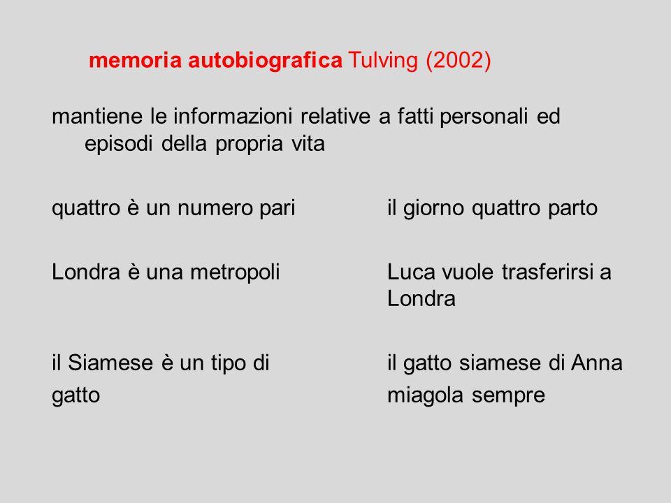 memoria autobiografica Tulving (2002) mantiene le informazioni relative a fatti personali ed episodi della propria vita quattro è un numero pariil gio