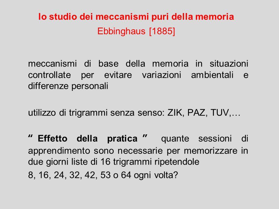 meccanismi di base della memoria in situazioni controllate per evitare variazioni ambientali e differenze personali utilizzo di trigrammi senza senso: